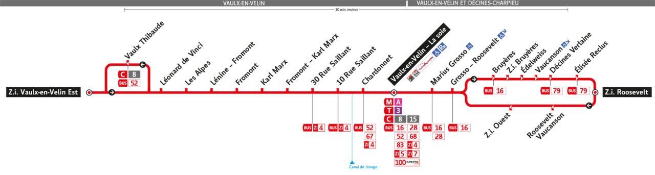 Plan de la ligne ZI3