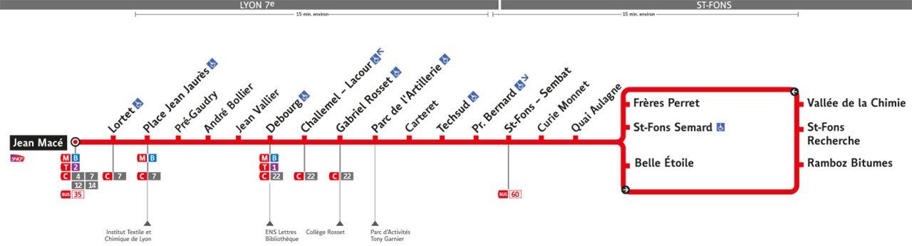 Plan de la ligne ZI6