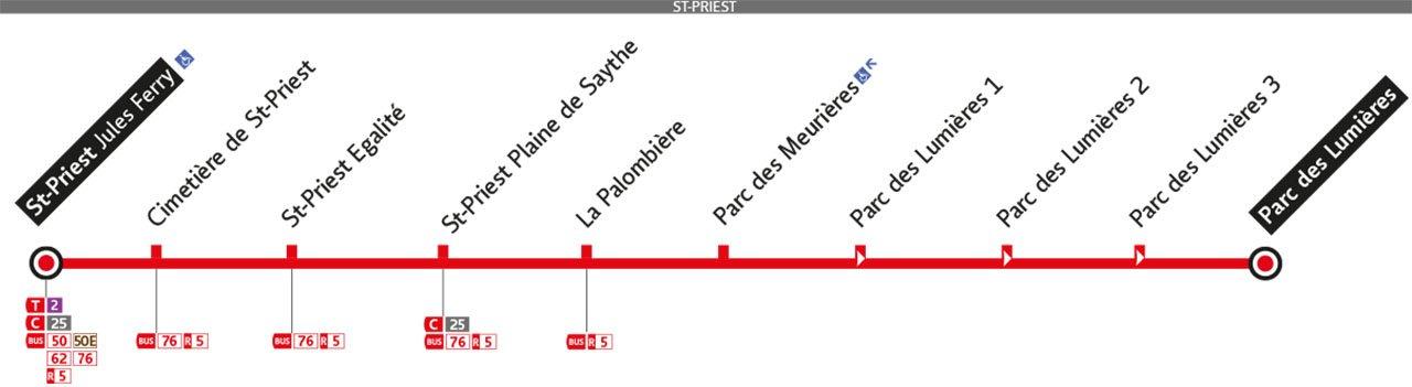 Plan de la ligne ZI8